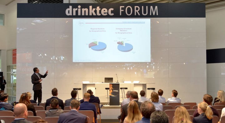 drinktec forum
